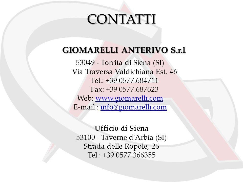 GIOMARELLI ANTERIVO S.r.l.