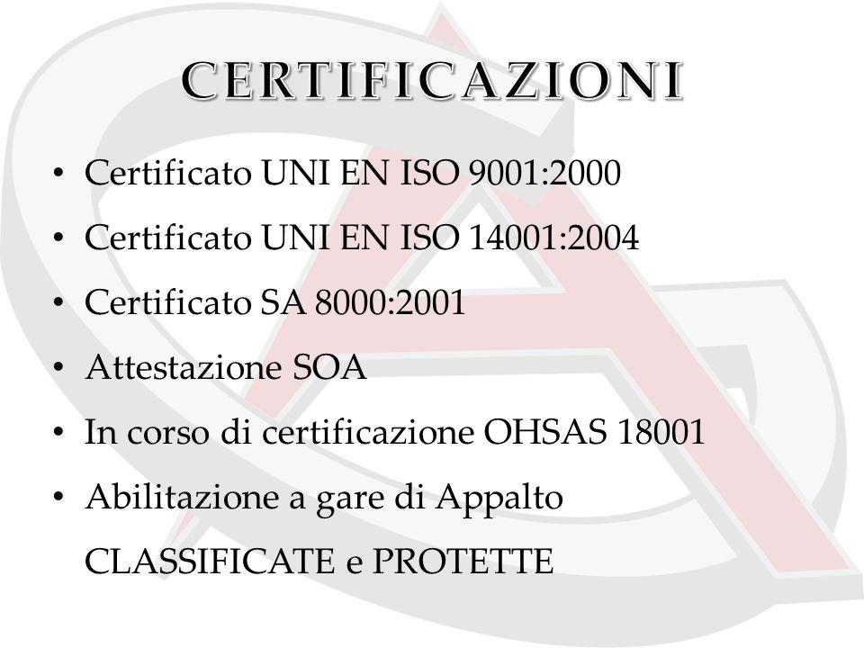 CERTIFICAZIONI Certificato UNI EN ISO 9001:2000