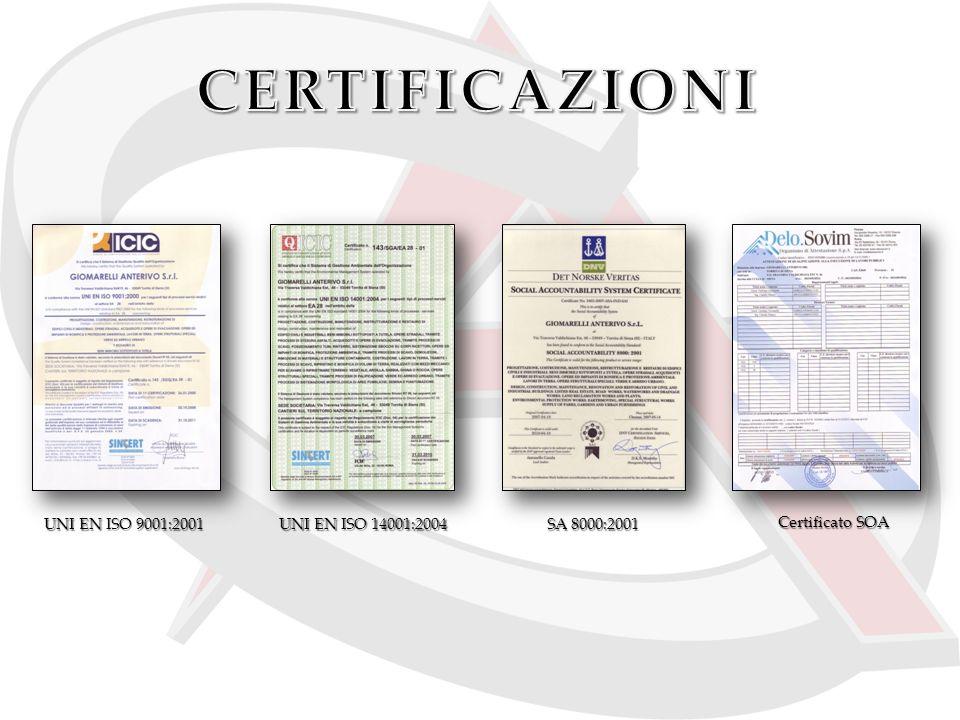 CERTIFICAZIONI UNI EN ISO 9001:2001 UNI EN ISO 14001:2004 SA 8000:2001