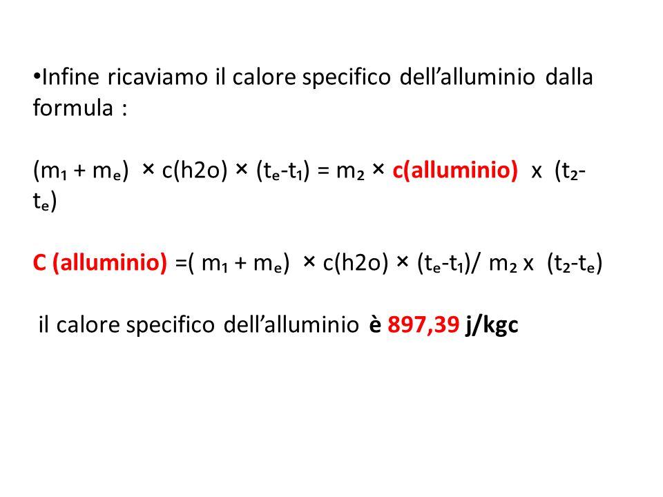 Infine ricaviamo il calore specifico dell'alluminio dalla formula :