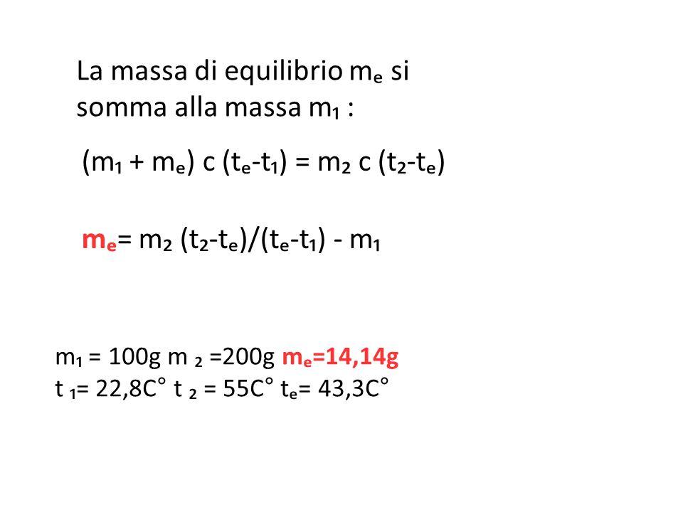 La massa di equilibrio mₑ si somma alla massa m₁ :