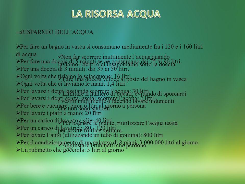 LA RISORSA ACQUA RISPARMIO DELL'ACQUA