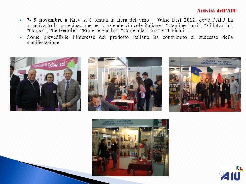 7- 9 novembre a Kiev si è tenuta la fiera del vino – Wine Fest 2012, dove l'AIU ha organizzato la partecipazione per 7 aziende vinicole italiane : Cantine Torri , VillaDoria , Gorgo , Le Bertole , Projer e Sandri , Corte alla Flora e I Vicini .