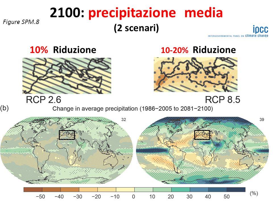 2100: precipitazione media (2 scenari)