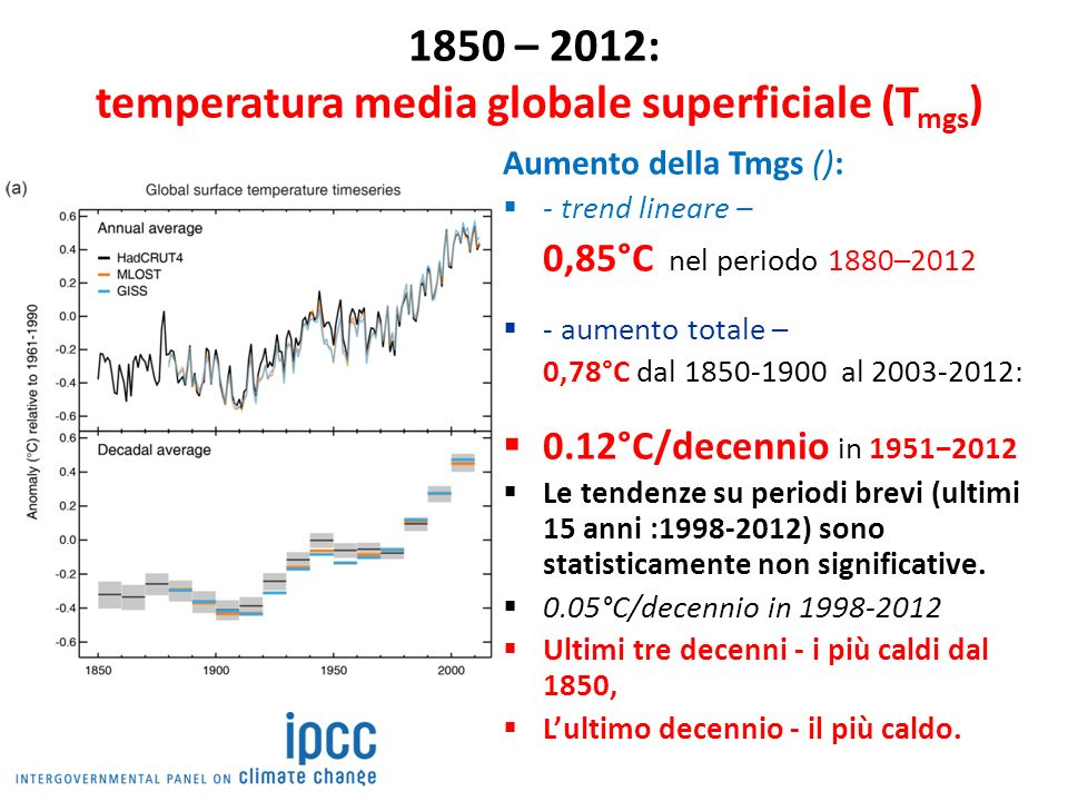 1850 – 2012: temperatura media globale superficiale (Tmgs)
