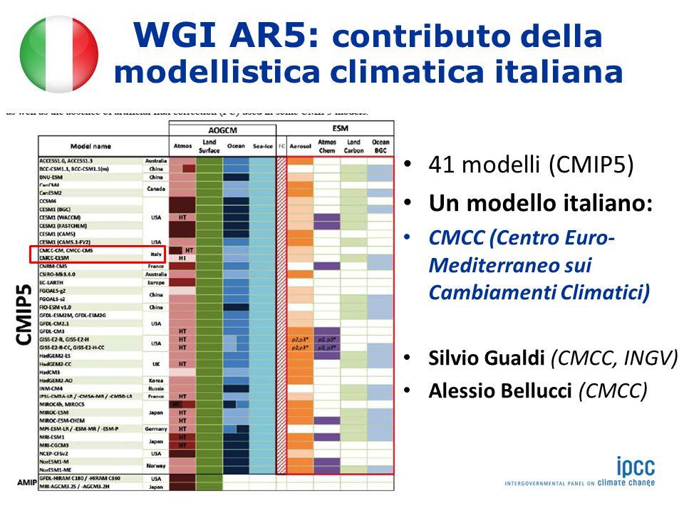 WGI AR5: contributo della modellistica climatica italiana