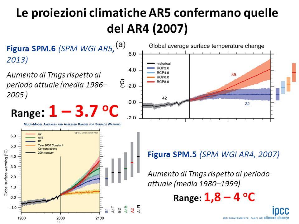 Le proiezioni climatiche AR5 confermano quelle del AR4 (2007)