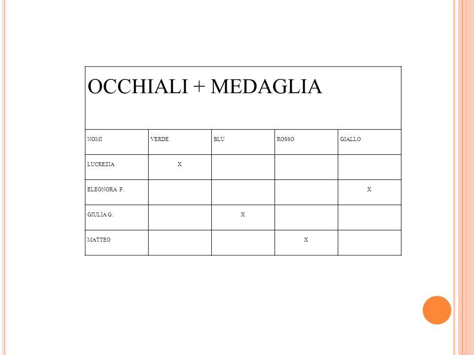 OCCHIALI + MEDAGLIA NOMI VERDE BLU ROSSO GIALLO LUCREZIA X ELEONORA P.