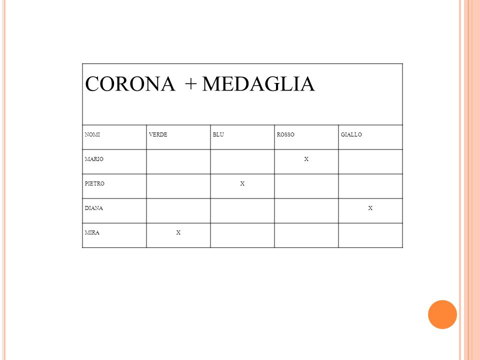 CORONA + MEDAGLIA NOMI VERDE BLU ROSSO GIALLO MARIO X PIETRO DIANA