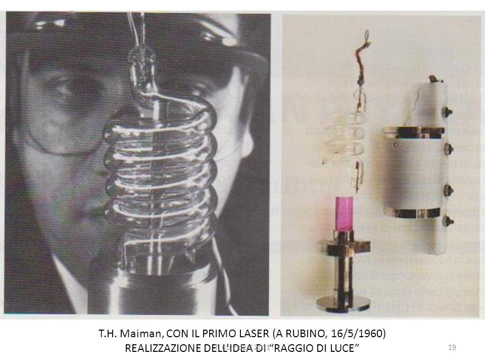 T.H. Maiman, CON IL PRIMO LASER (A RUBINO, 16/5/1960)