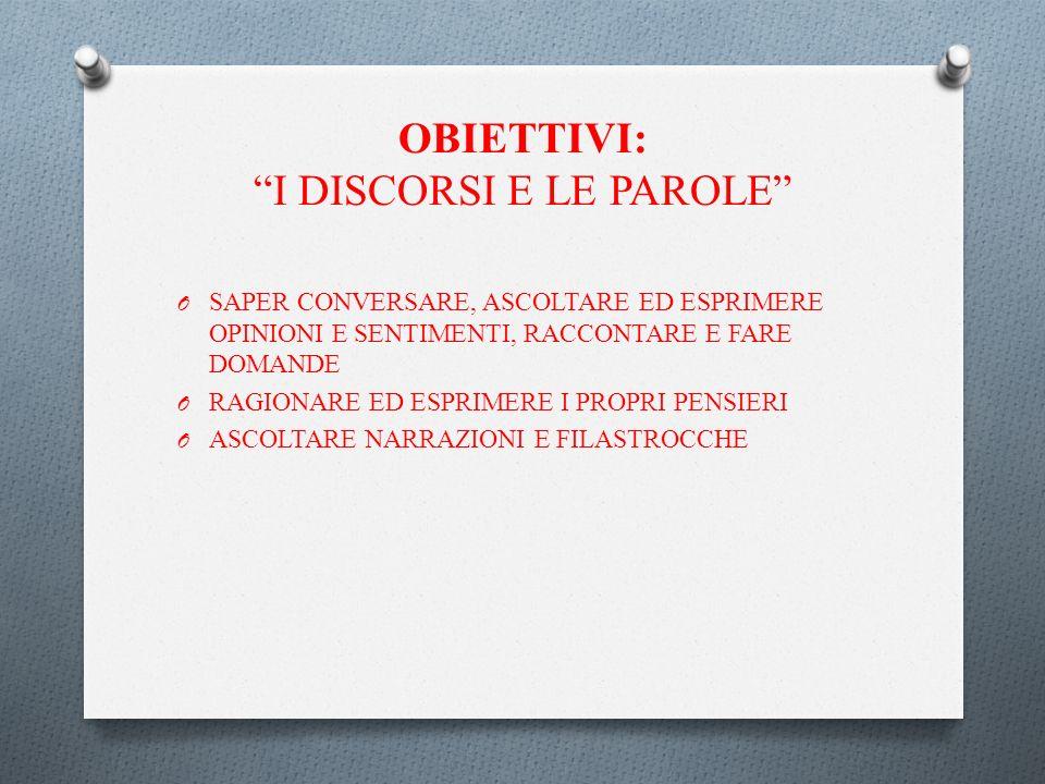 OBIETTIVI: I DISCORSI E LE PAROLE