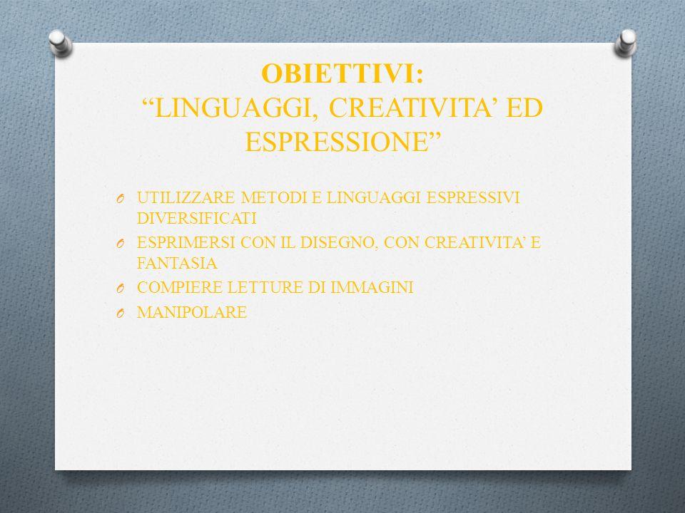 OBIETTIVI: LINGUAGGI, CREATIVITA' ED ESPRESSIONE