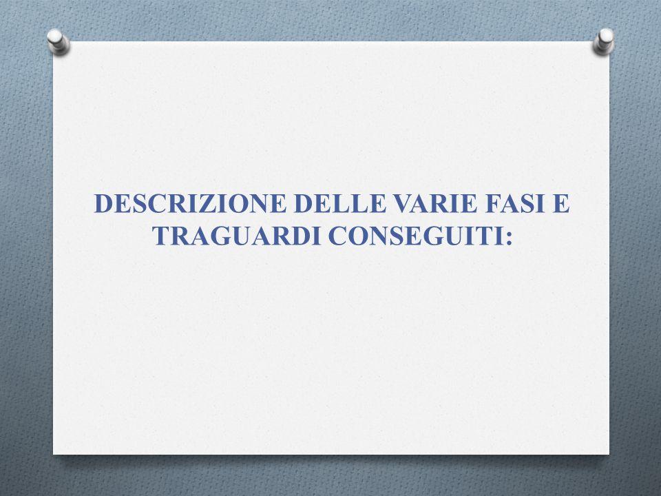 DESCRIZIONE DELLE VARIE FASI E TRAGUARDI CONSEGUITI: