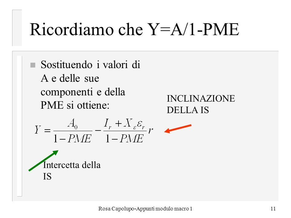 Ricordiamo che Y=A/1-PME