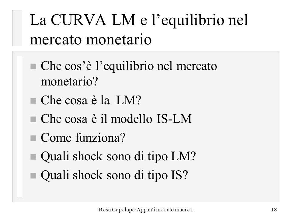 La CURVA LM e l'equilibrio nel mercato monetario