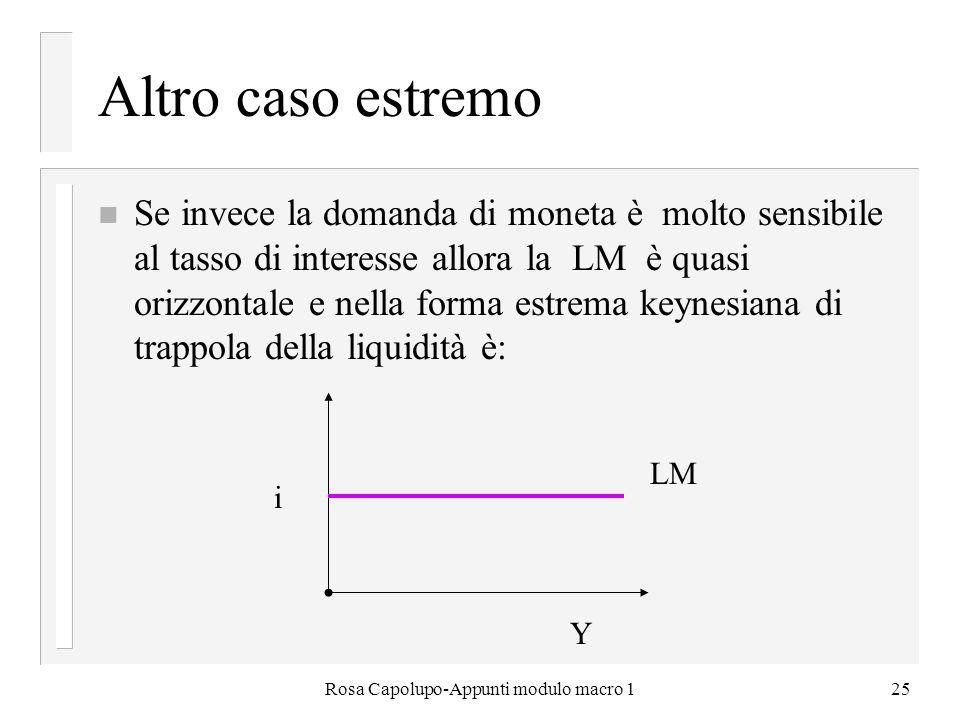 Rosa Capolupo-Appunti modulo macro 1