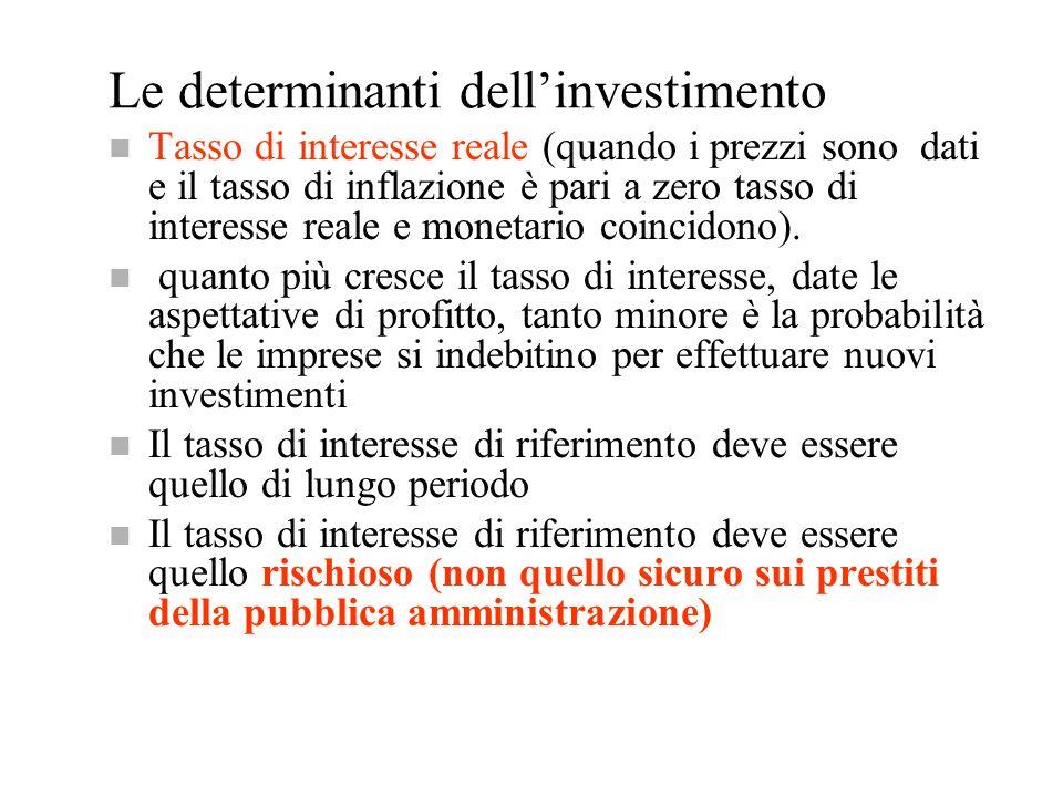 Le determinanti dell'investimento