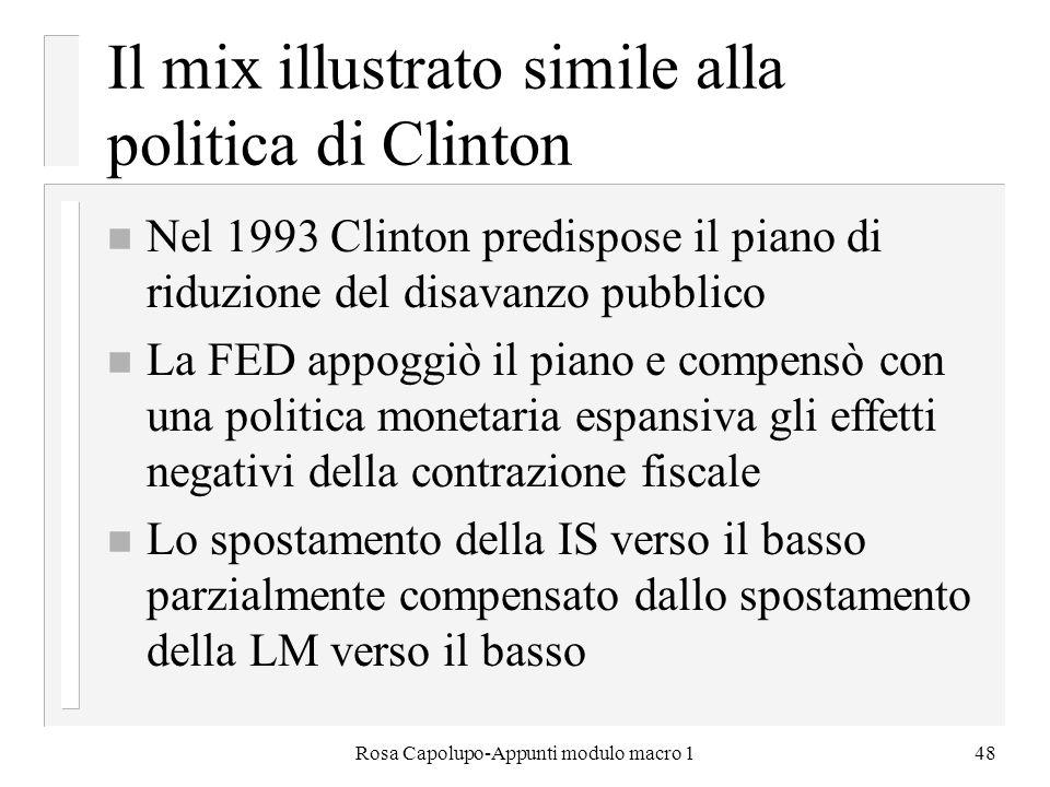 Il mix illustrato simile alla politica di Clinton
