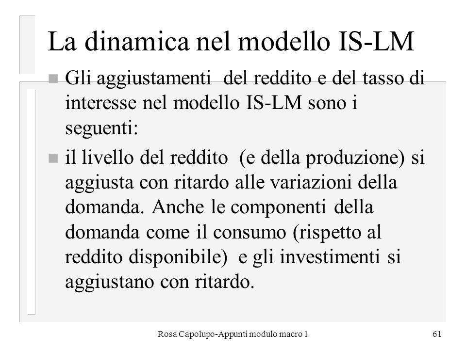 La dinamica nel modello IS-LM