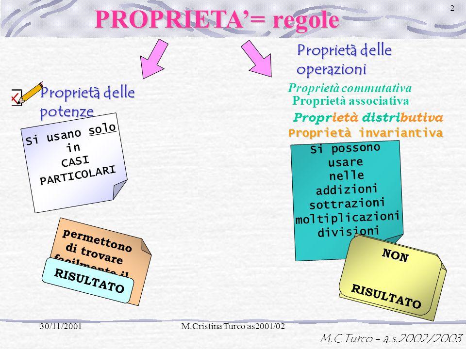 PROPRIETA'= regole Proprietà delle operazioni Proprietà delle potenze
