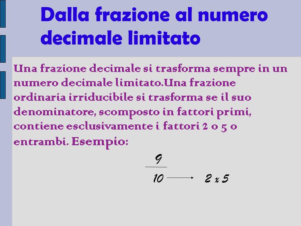 Dalla frazione al numero decimale limitato