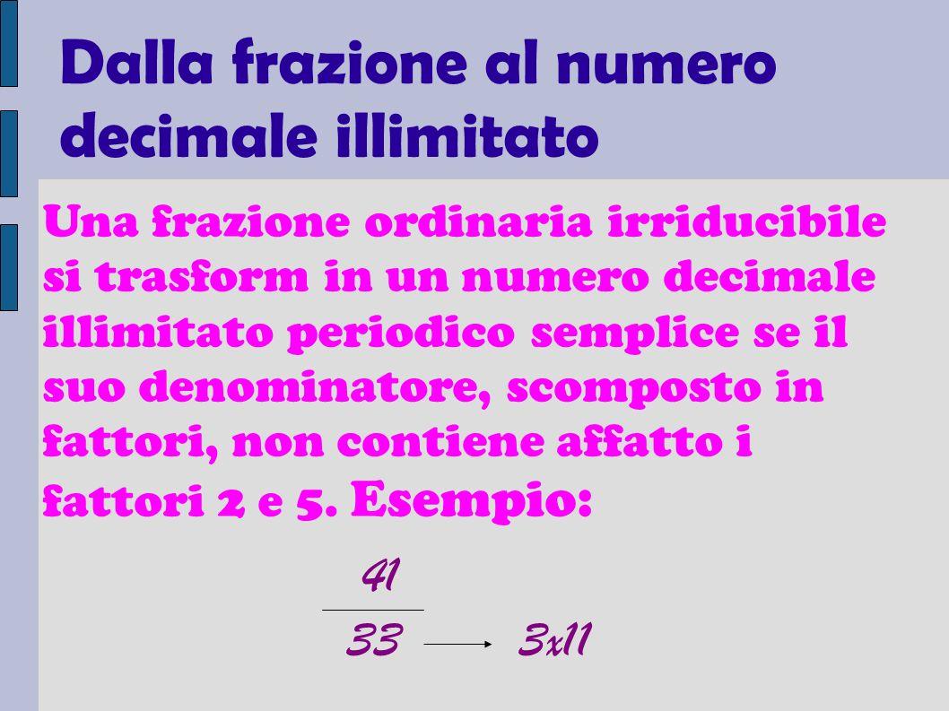 Dalla frazione al numero decimale illimitato