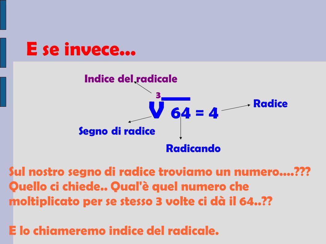 E se invece... Indice del radicale. 3. V 64 = 4. Radice. Segno di radice. Radicando. Sul nostro segno di radice troviamo un numero....