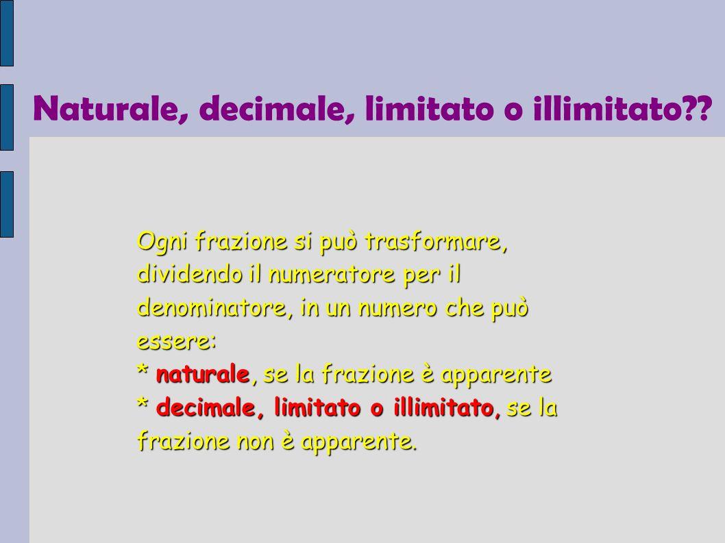 Naturale, decimale, limitato o illimitato