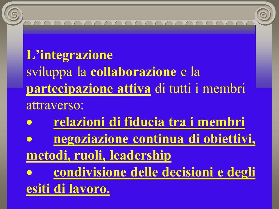 L'integrazione sviluppa la collaborazione e la partecipazione attiva di tutti i membri attraverso: · relazioni di fiducia tra i membri · negoziazione continua di obiettivi, metodi, ruoli, leadership · condivisione delle decisioni e degli esiti di lavoro.