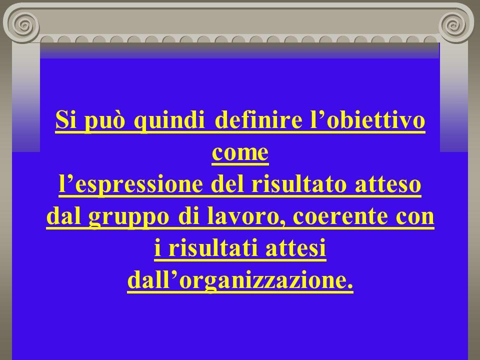 Si può quindi definire l'obiettivo come l'espressione del risultato atteso dal gruppo di lavoro, coerente con i risultati attesi dall'organizzazione.