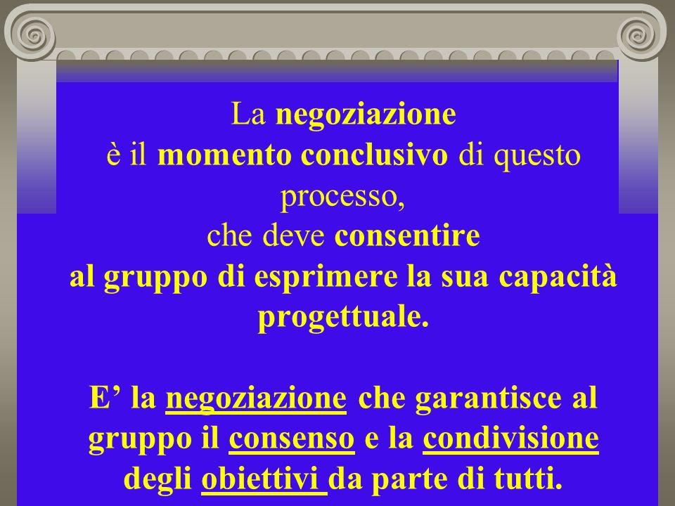 La negoziazione è il momento conclusivo di questo processo, che deve consentire al gruppo di esprimere la sua capacità progettuale.
