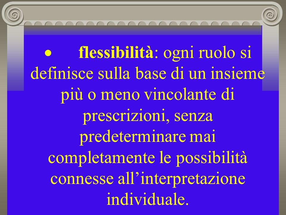 · flessibilità: ogni ruolo si definisce sulla base di un insieme più o meno vincolante di prescrizioni, senza predeterminare mai completamente le possibilità connesse all'interpretazione individuale.