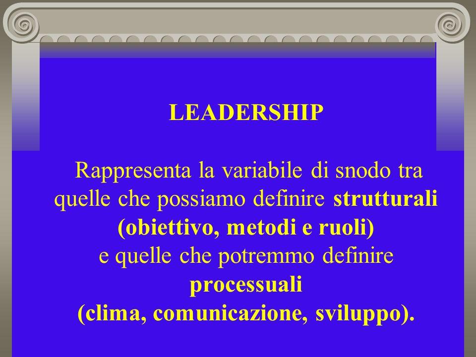 LEADERSHIP Rappresenta la variabile di snodo tra quelle che possiamo definire strutturali (obiettivo, metodi e ruoli) e quelle che potremmo definire processuali (clima, comunicazione, sviluppo).