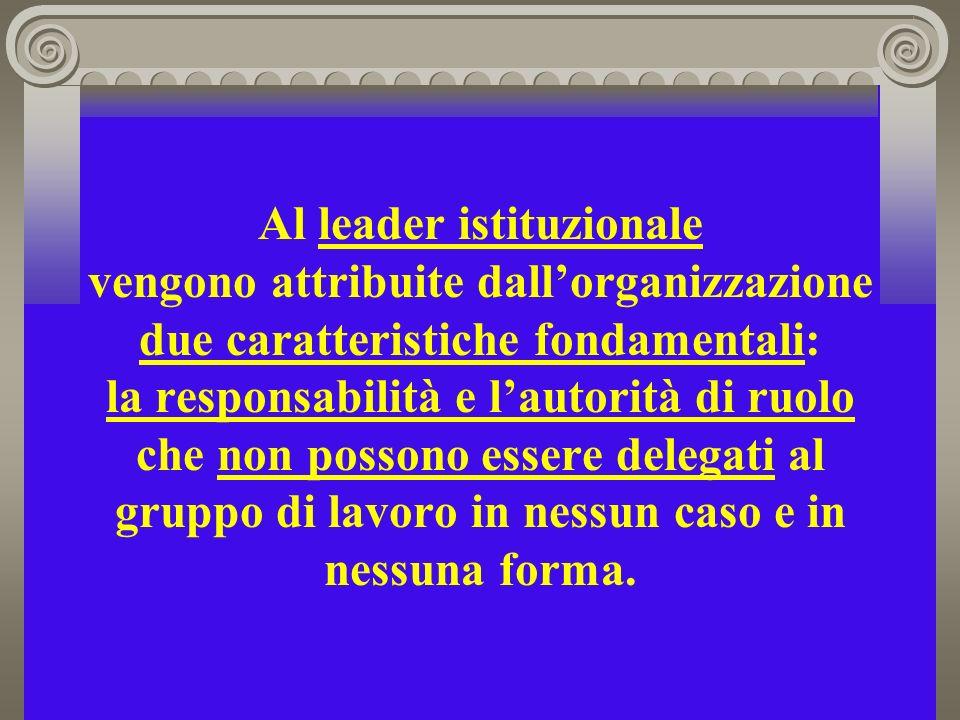 Al leader istituzionale vengono attribuite dall'organizzazione due caratteristiche fondamentali: la responsabilità e l'autorità di ruolo che non possono essere delegati al gruppo di lavoro in nessun caso e in nessuna forma.