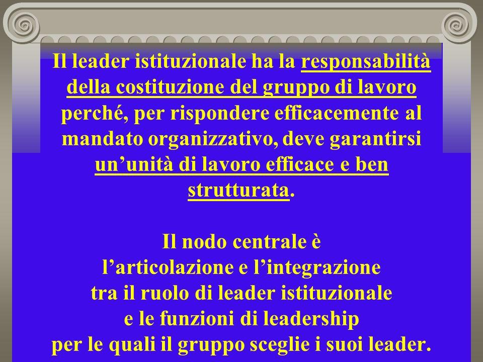 Il leader istituzionale ha la responsabilità della costituzione del gruppo di lavoro perché, per rispondere efficacemente al mandato organizzativo, deve garantirsi un'unità di lavoro efficace e ben strutturata.