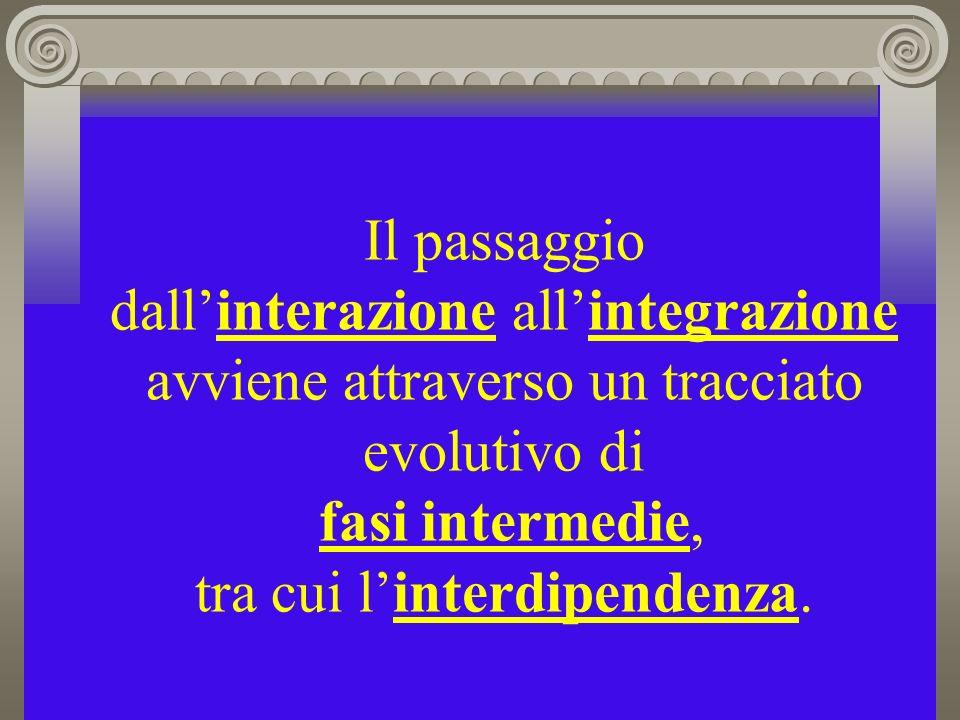 Il passaggio dall'interazione all'integrazione avviene attraverso un tracciato evolutivo di fasi intermedie, tra cui l'interdipendenza.