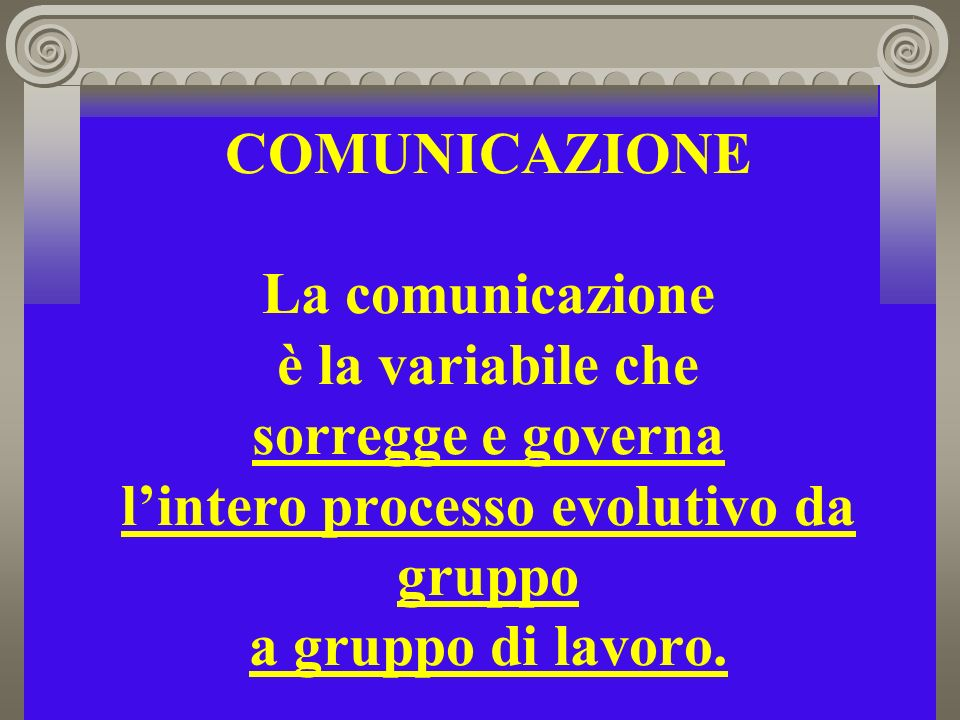 COMUNICAZIONE La comunicazione è la variabile che sorregge e governa l'intero processo evolutivo da gruppo a gruppo di lavoro.