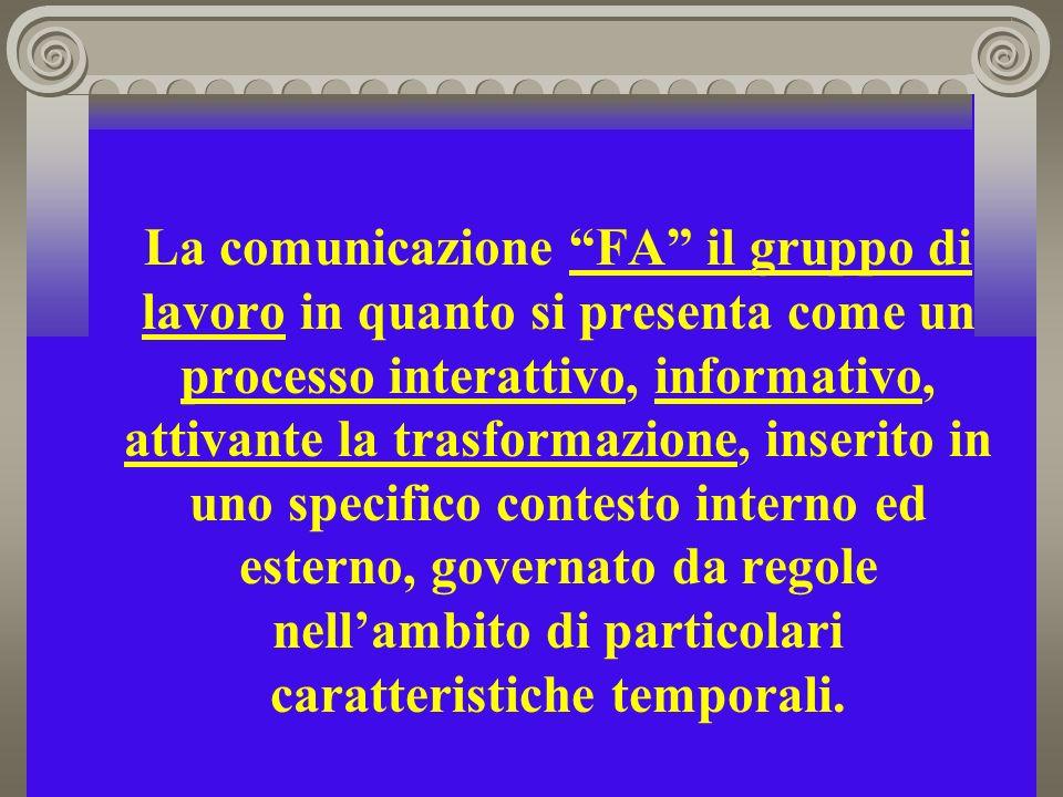 La comunicazione FA il gruppo di lavoro in quanto si presenta come un processo interattivo, informativo, attivante la trasformazione, inserito in uno specifico contesto interno ed esterno, governato da regole nell'ambito di particolari caratteristiche temporali.