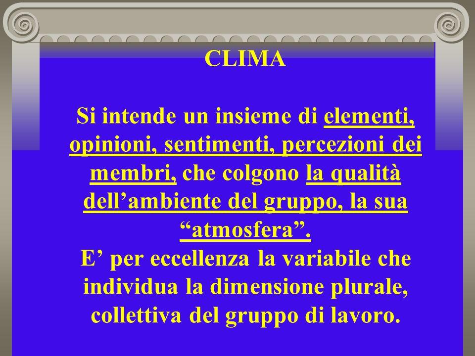 CLIMA Si intende un insieme di elementi, opinioni, sentimenti, percezioni dei membri, che colgono la qualità dell'ambiente del gruppo, la sua atmosfera .
