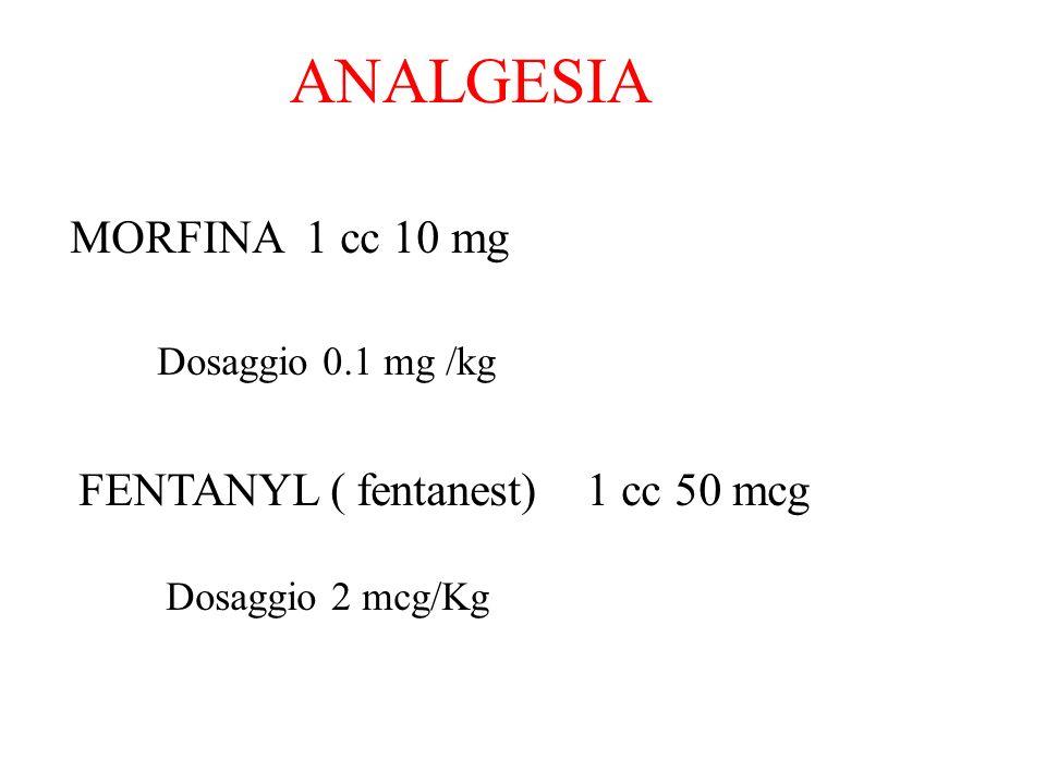 ANALGESIA MORFINA 1 cc 10 mg FENTANYL ( fentanest) 1 cc 50 mcg