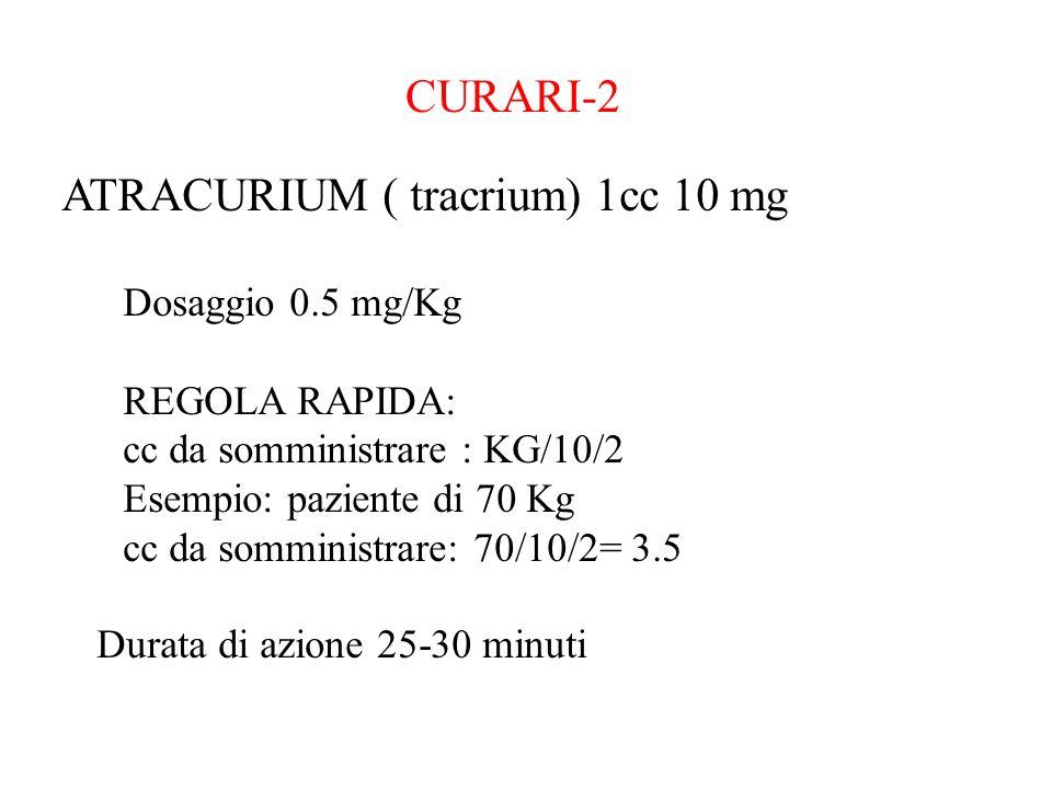 ATRACURIUM ( tracrium) 1cc 10 mg