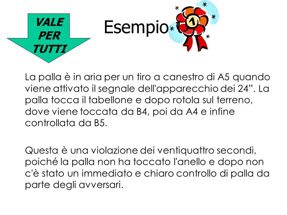 VALE PER TUTTI Esempio 1.