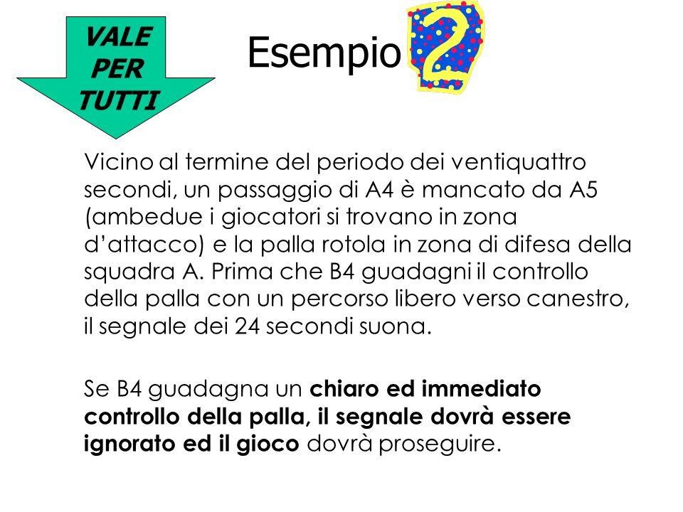 VALE PER TUTTI Esempio 2.