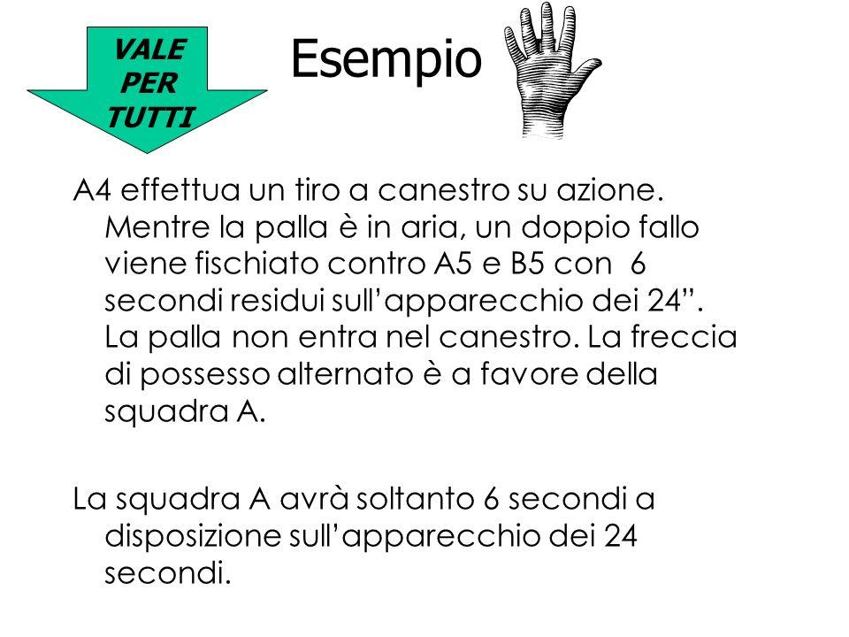 VALE PER TUTTI Esempio 5.