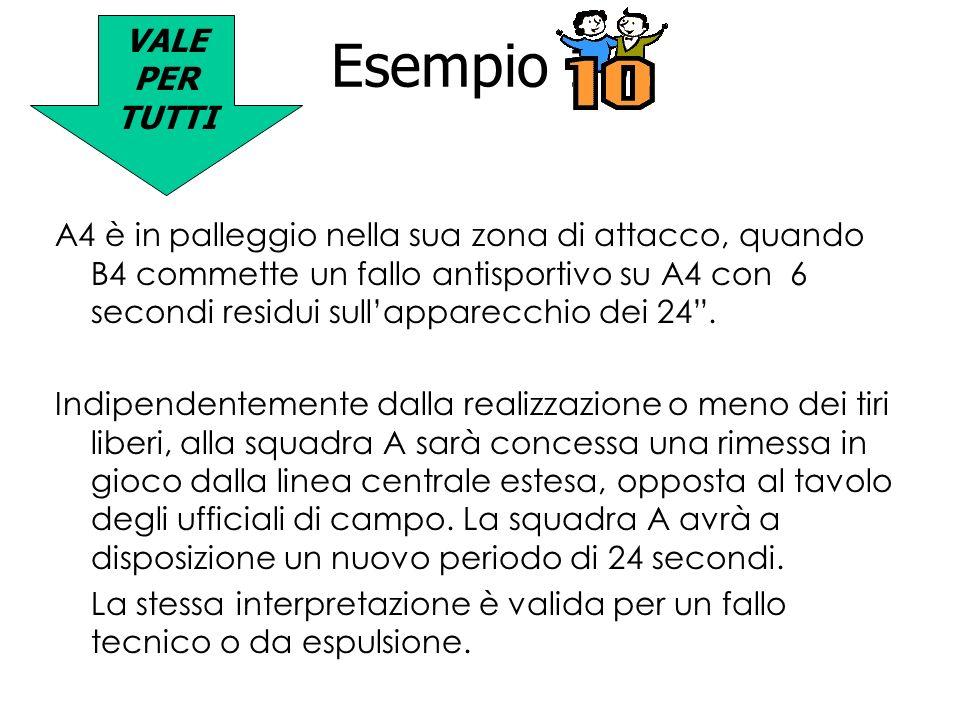 VALE PER TUTTI Esempio 10.