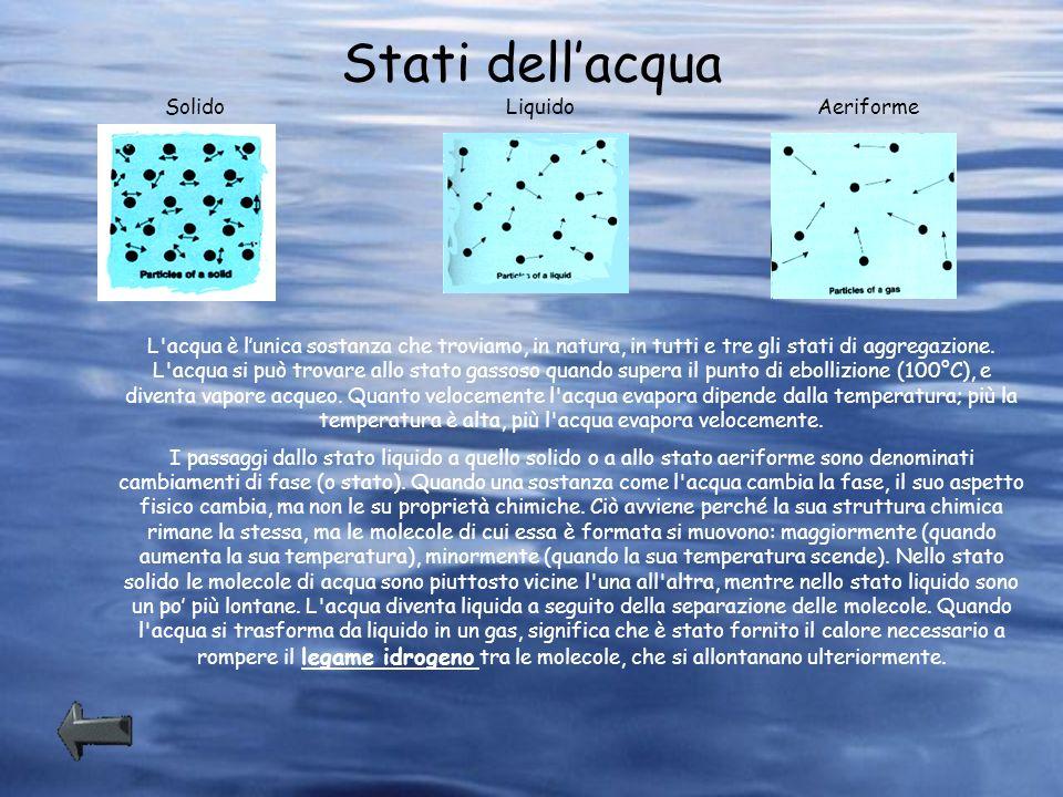 Stati dell'acqua Solido Liquido Aeriforme