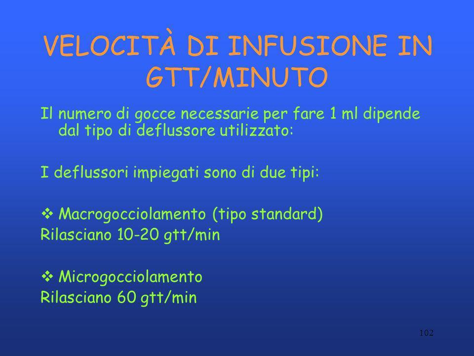VELOCITÀ DI INFUSIONE IN GTT/MINUTO