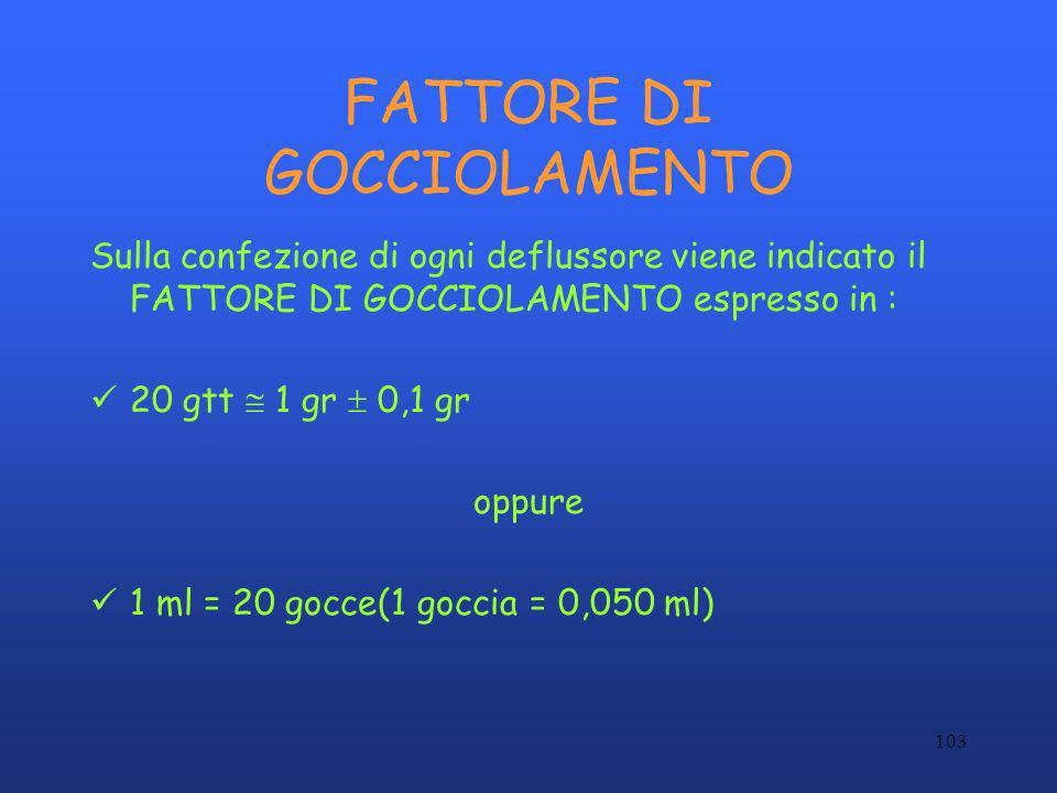 FATTORE DI GOCCIOLAMENTO