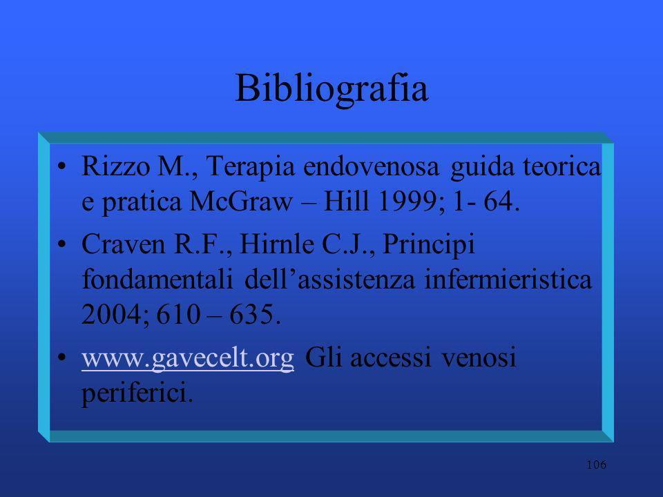 Bibliografia Rizzo M., Terapia endovenosa guida teorica e pratica McGraw – Hill 1999; 1- 64.