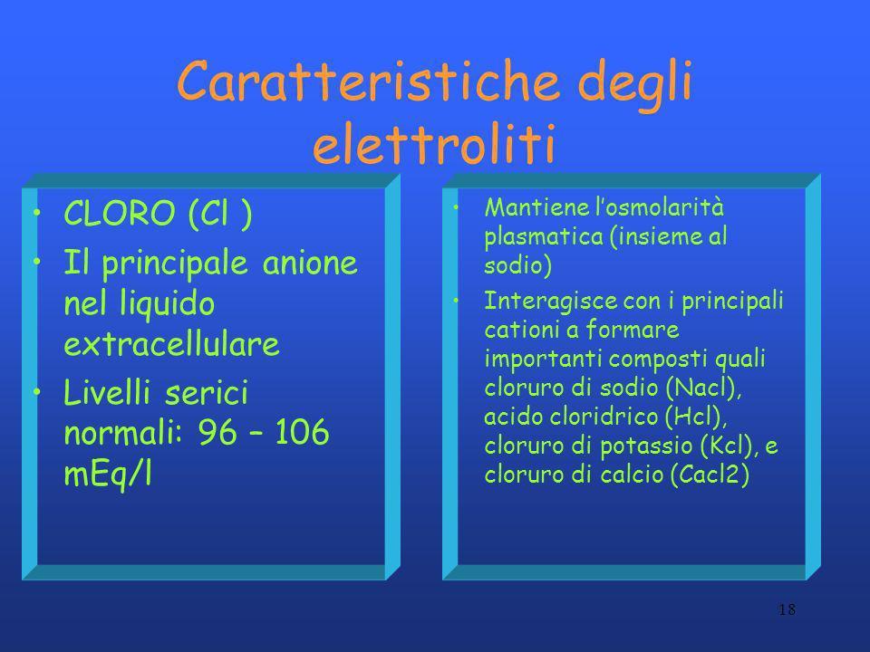 Caratteristiche degli elettroliti